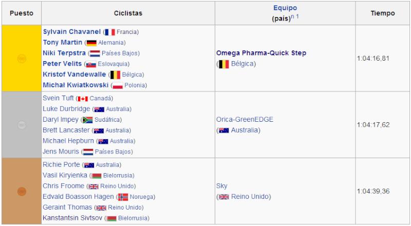 Critérium du Dauphiné 2014 (WT) Junio 8-15 Cre_mu10