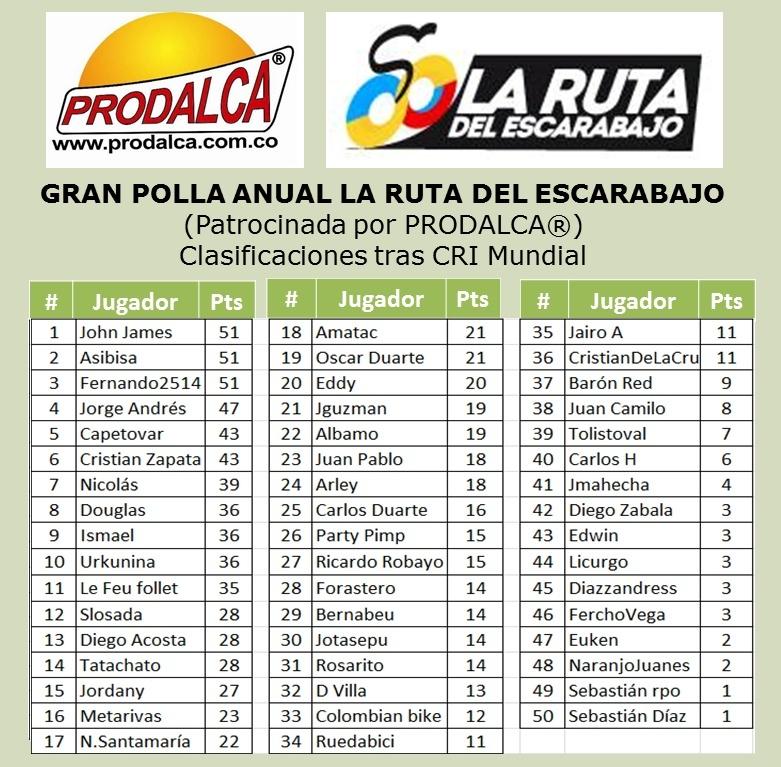 GRAN POLLA ANUAL LA RUTA DEL ESCARABAJO 2014 (Patrocinada por Prodalca) - Página 3 Cri_el10