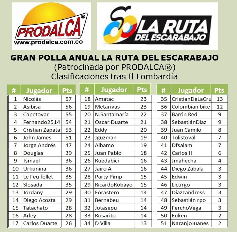 GRAN POLLA ANUAL LA RUTA DEL ESCARABAJO 2014 (Patrocinada por Prodalca) - Página 3 Lombar10