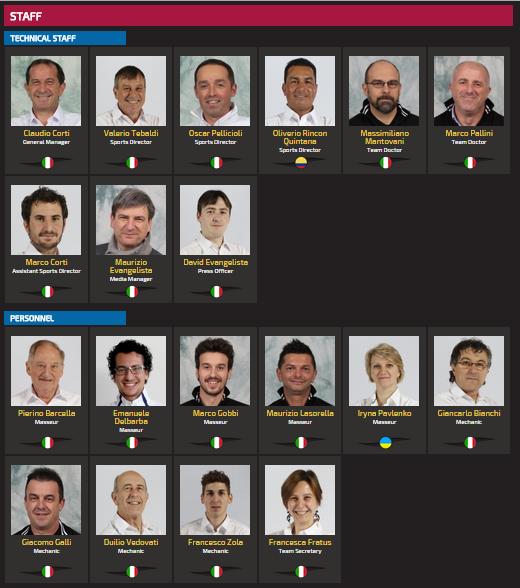 """¿El Team Colombia es realmente """"El equipo de Colombia""""? Staff_10"""