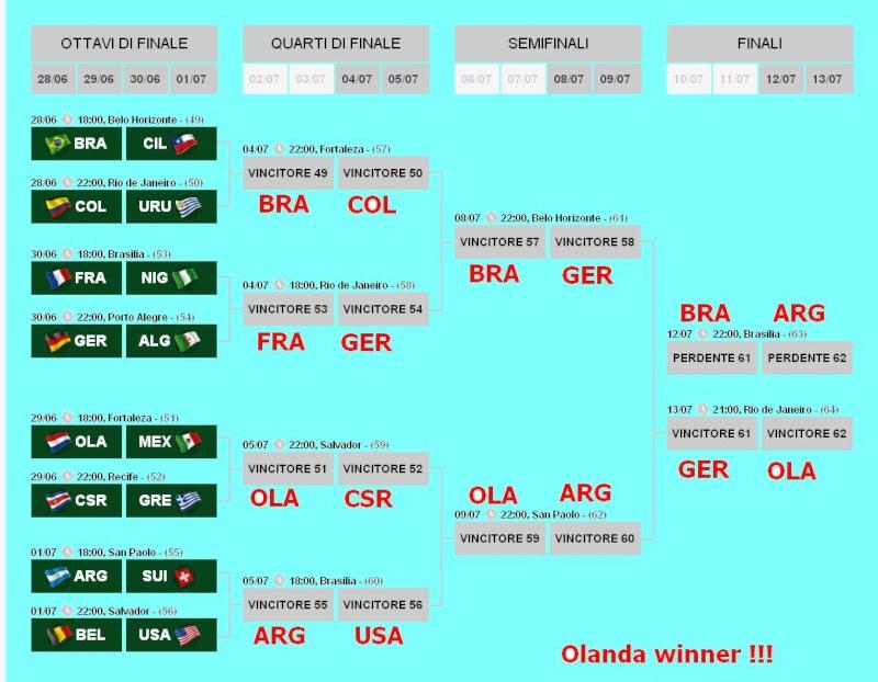 Mundial football ... - Pagina 3 Mundia10