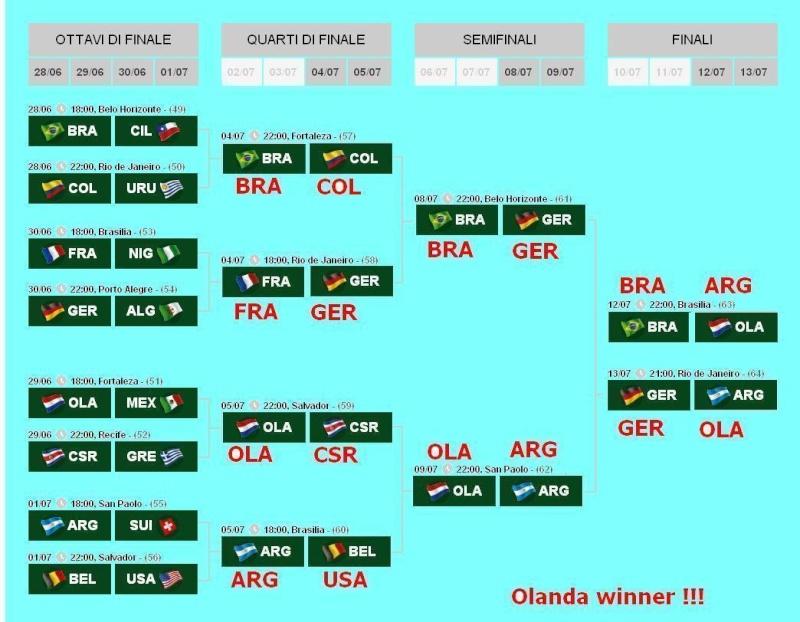 Mundial football ... Mundia11