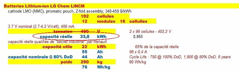 Ma batterie fait plus de 22 kwh! 2014-011