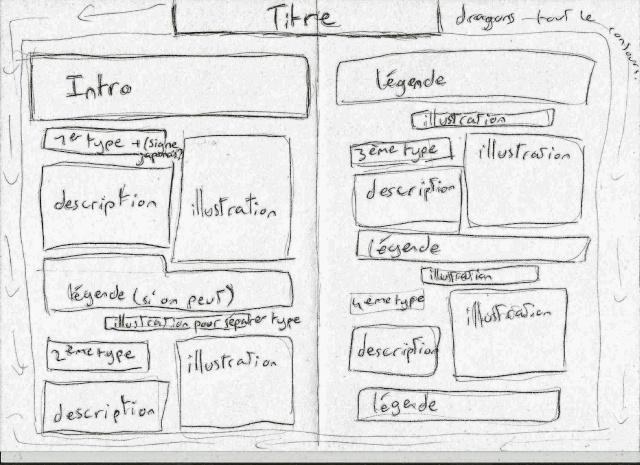 Drawzine n°5 : Les éléments [Création en cours] - Page 5 Scan0016