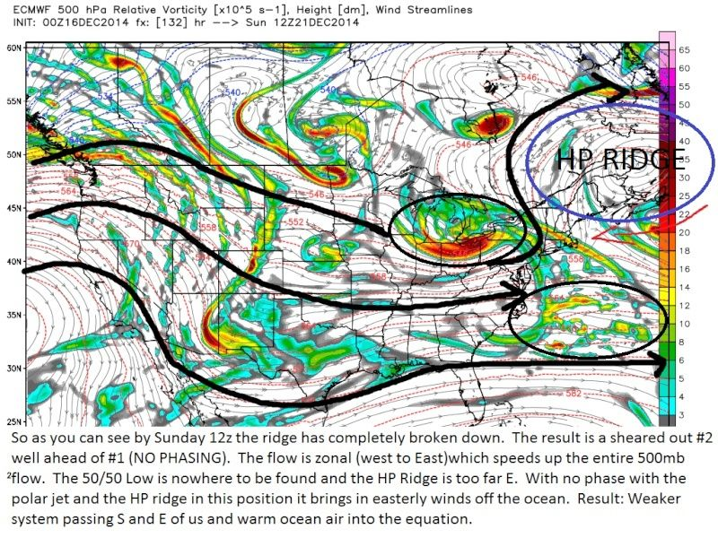 December 20th-21st Storm Threat - Page 3 Euro_522