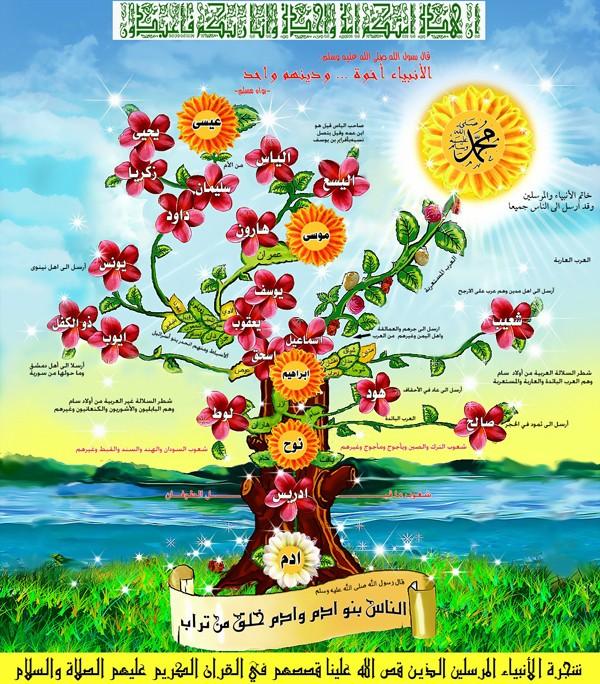 شجرة الرسل والانبياء Almast12