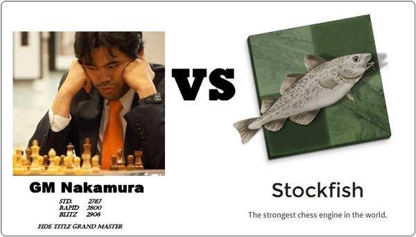 GM Hikaru Nakamura VS Chess Engine Stockfish 4081001 x64 for Haswell CPUs  Gambar10