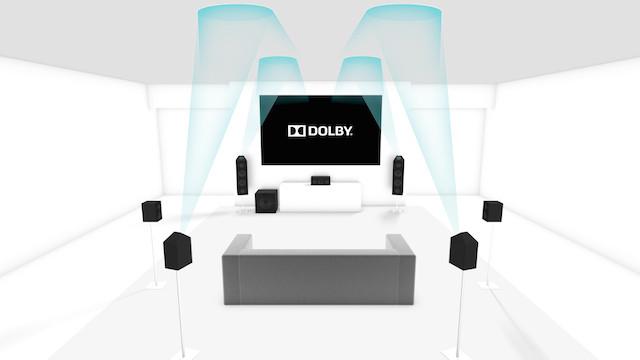 Votre Coin Jeux / Votre Installation Home Cinéma... - Page 5 Dolby_11