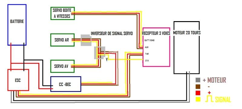 AXIAL 6x6 test d'une nouvelle façon de voir la transmission... - Page 3 Branch11