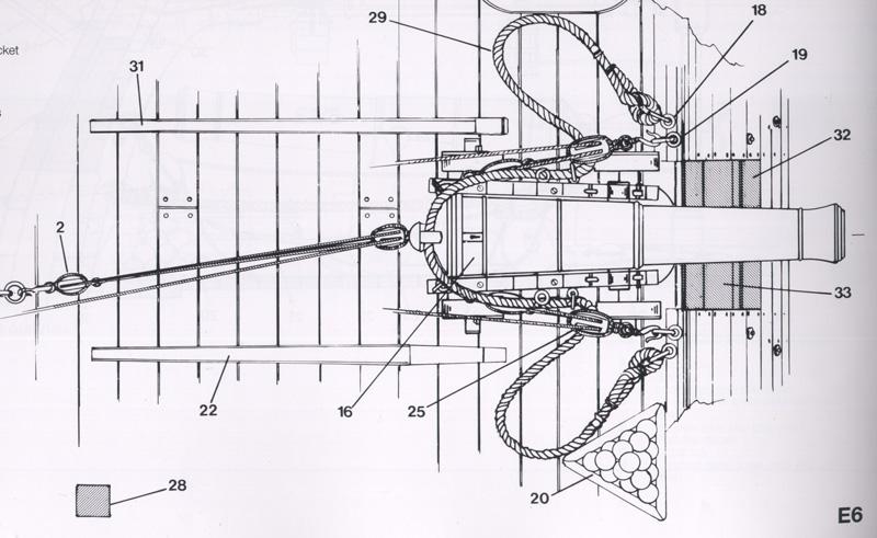 ROYAL CAROLINE (scala 1:48) - Pagina 2 Legatu10