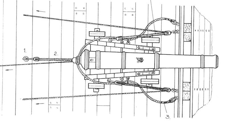 ROYAL CAROLINE (scala 1:48) - Pagina 2 Legatu13