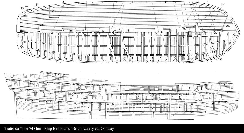 HMS Bellona 74 cannoni inglese da 168 ft. - Pagina 10 Ponti_10