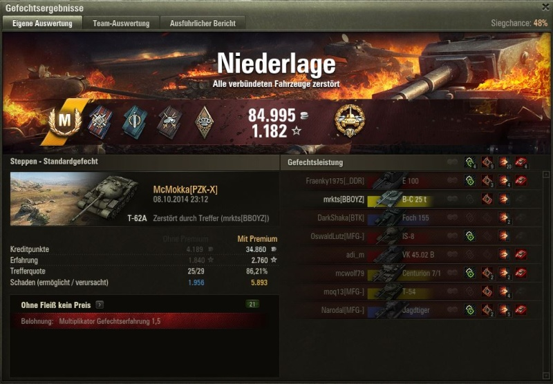 Endlich das Panzerass^^ Unbena13
