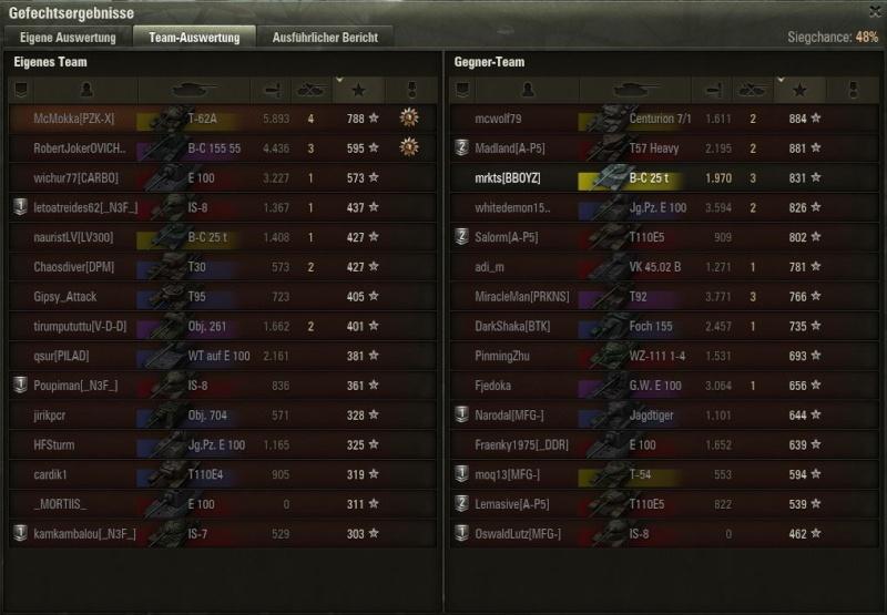 Endlich das Panzerass^^ Unbena14