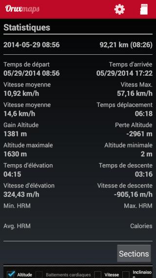 [Jeudi 29 mai 2014] Lachens / Mer 2014 – 100 Km - Page 8 Screen11