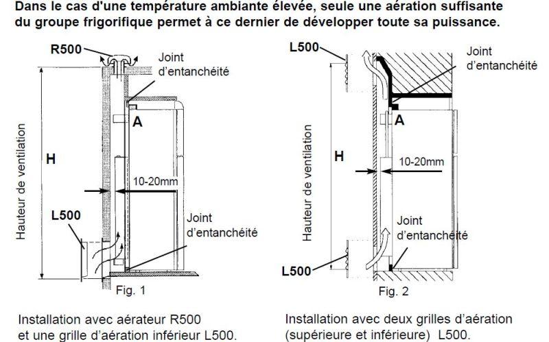 odeur de gaz mal brul sur frigo page 8. Black Bedroom Furniture Sets. Home Design Ideas