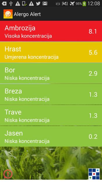 Alergo Alert - aplikacija za alergije Alergo10
