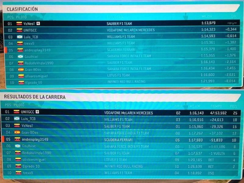 16ta Fecha - Gran Premio de Jerez Imagen20