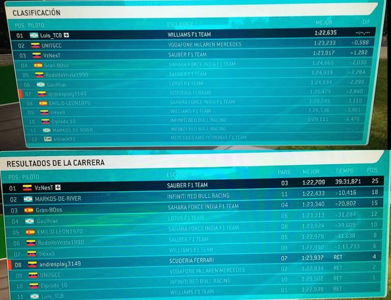 17Ma Fecha - Gran Premio Italia Imagen21