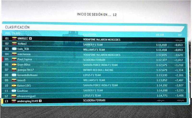 11va Fecha - Gran Premio de Canada Q10