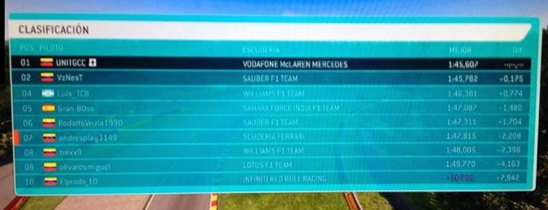 17Ma Fecha - Gran Premio Belgica Q15
