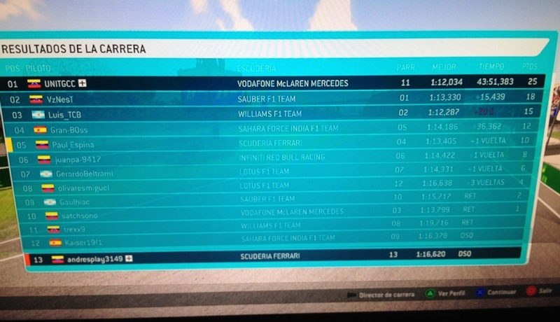 11va Fecha - Gran Premio de Canada R11