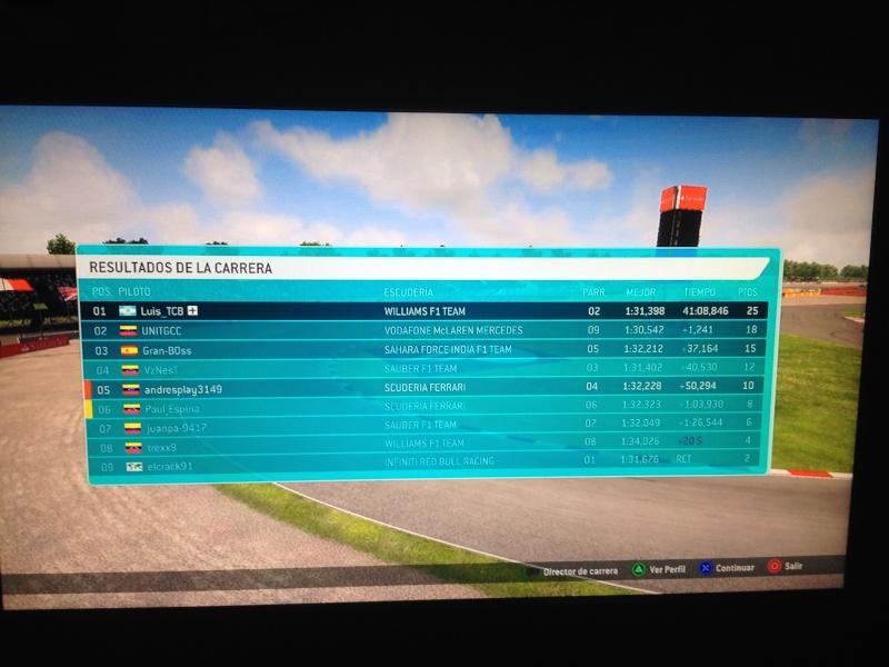 13ra Fecha - Gran Premio de Gran Bretaña R13