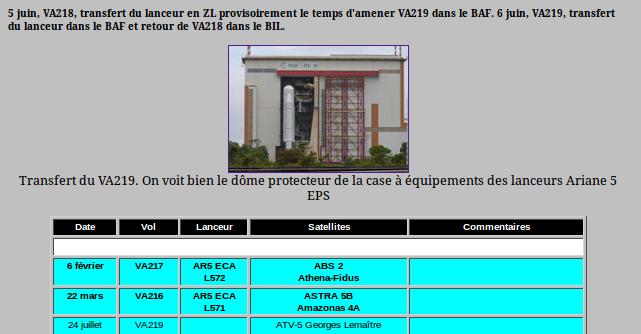 Lancement Ariane 5 ECA VA218 / Measat 3B + Optus 10  - 11 septembre 2014 - Page 4 Va21812