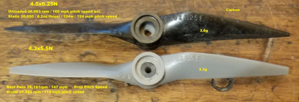 Cox Propeller Modification Tip 20191020