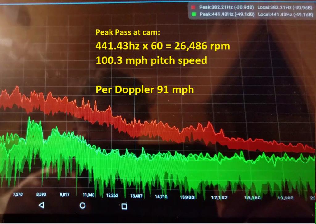 TD .051 Powered RC Speedster Best_p10