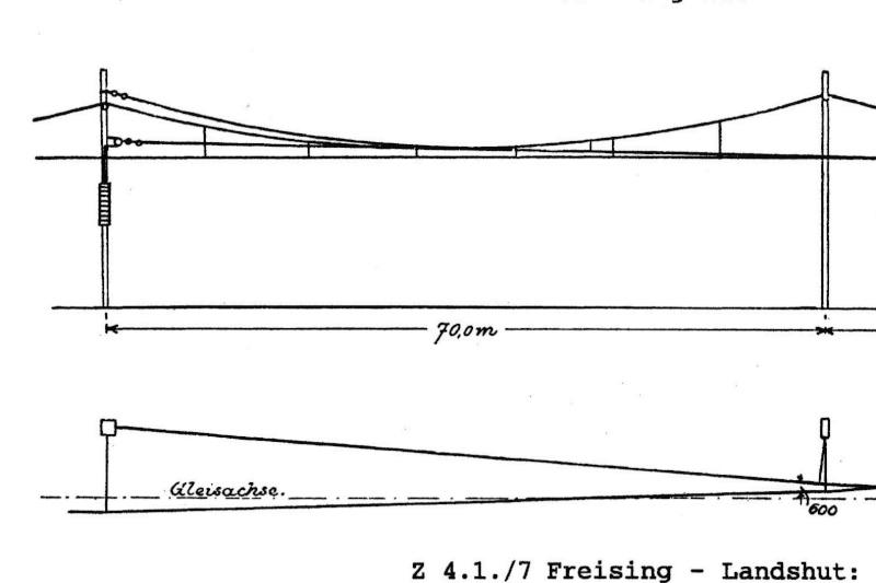Diorama epoche III Numyri17