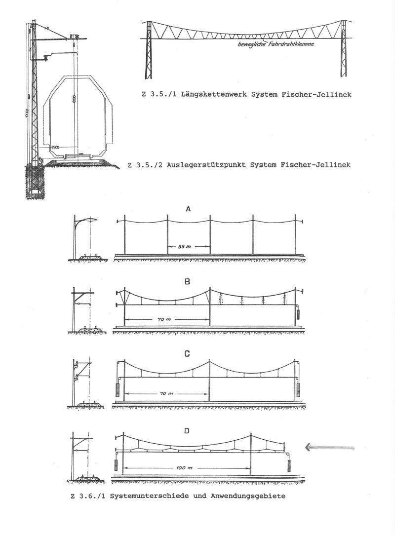 Diorama epoche III Numyri25