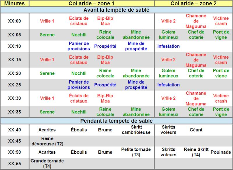 Col aride  R5v2zg10
