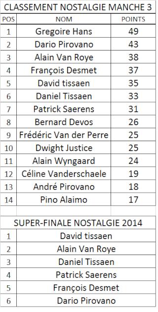 SUPER-FINALE 2014 (13 décembre 2014) Decemb11
