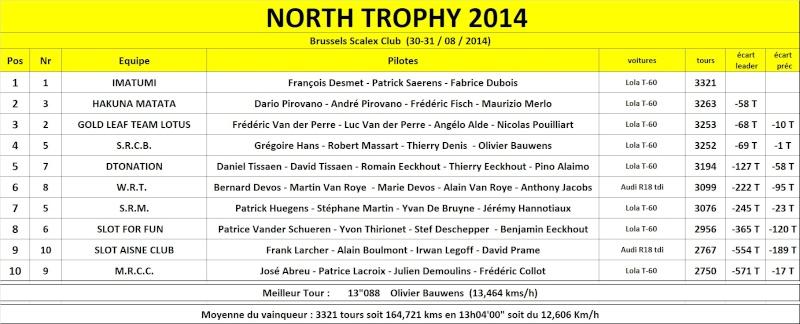 NORTH TROPHY 2014  - 30 et 31 aout North_11