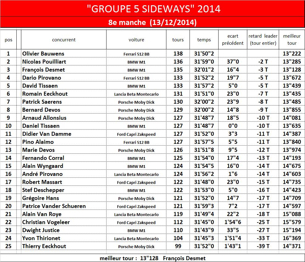 SUPER-FINALE 2014 (13 décembre 2014) Race_m10