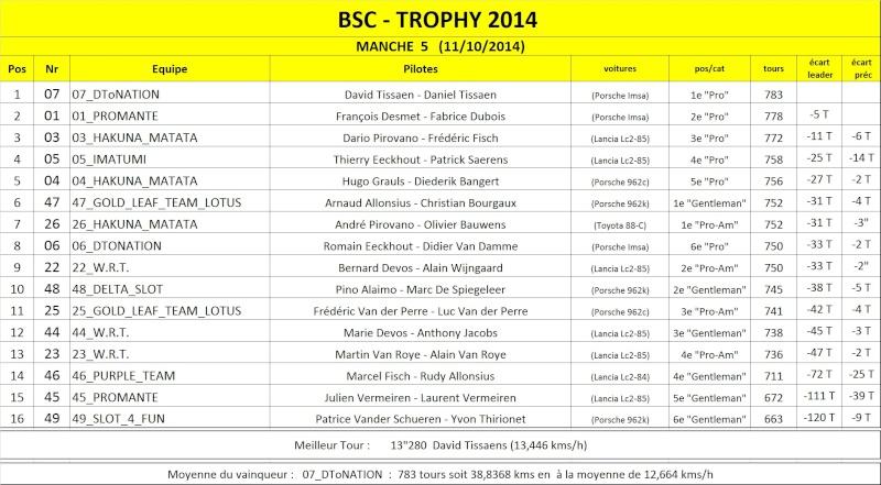 """Le """"Trophy"""" au BSC  Trophy10"""