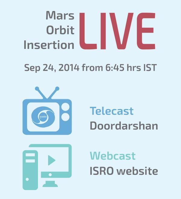 [Inde] Mars Orbiter Mission - Page 5 1197