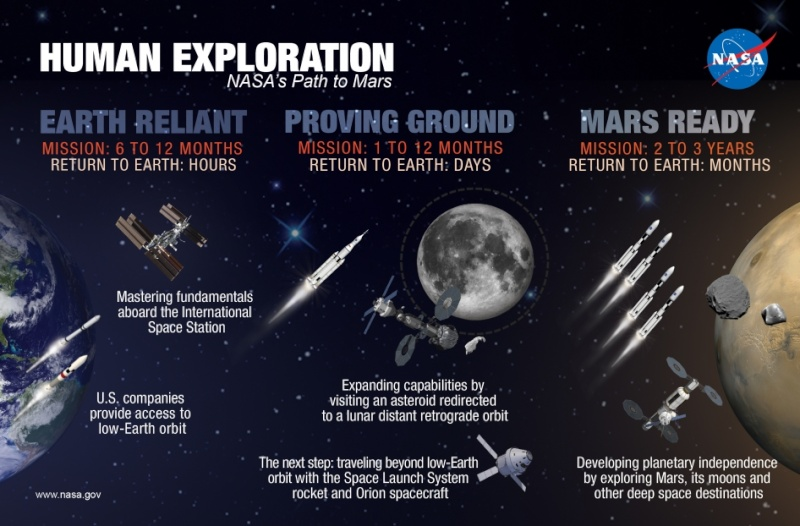 Future fusée super lourde russe - Page 2 1212