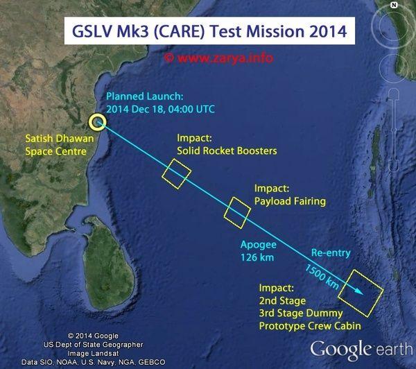 Lancement GSLV Mk-3 / CARE - 18 décembre 2014 (suborbital) - Page 2 1288