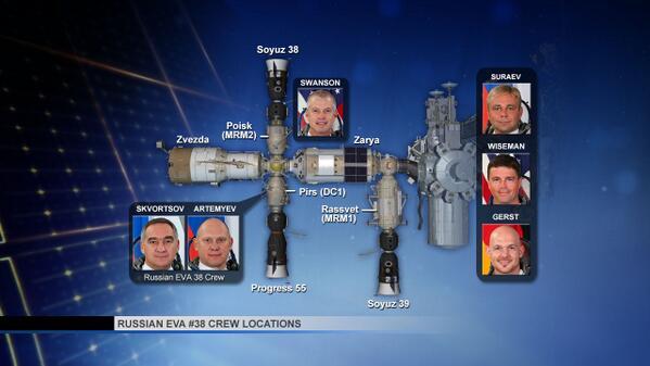Expedition 40: Déroulement de la mission.  139