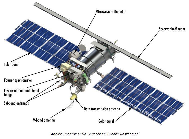 Lancement Soyouz-2.1b / Meteor-M n°2 - 8 juillet 2014 Screen55
