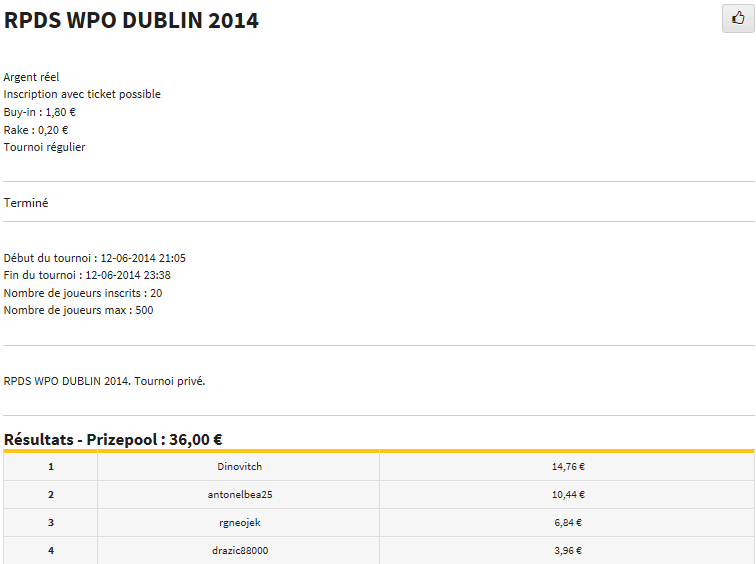 Perf Drazic Dublin10