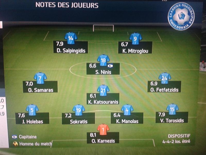 [CDM FIFA] [GROUPE C - 2ème journée] Résultats 20140625