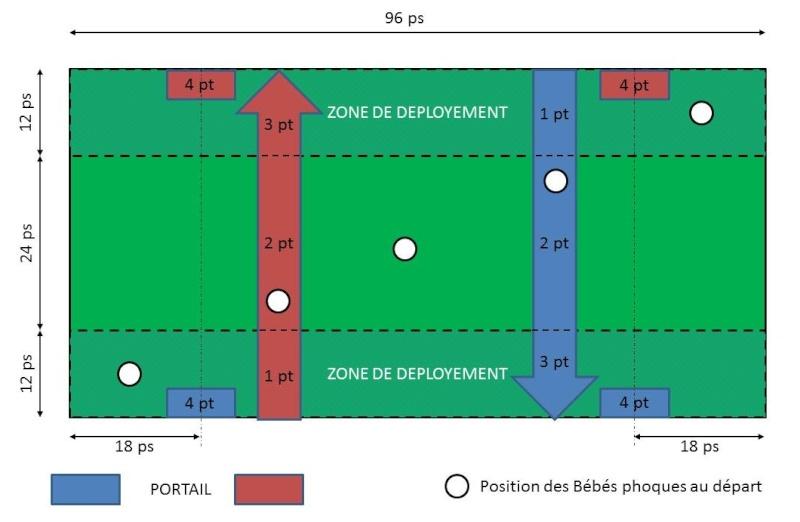 Rapport de bataille de la chasse au Bébés Phoque du 31 Mai et 1er Juin Scenar10