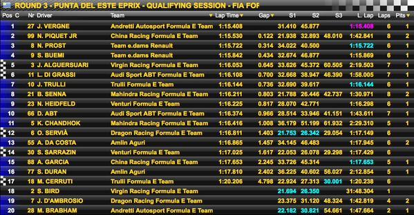FIA Formula E Championship @FIAformulaE B4vo-y10
