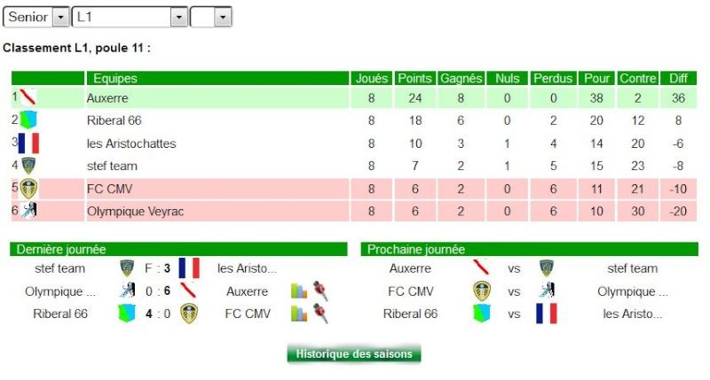 Team : Auxerre / Manager : NicoAJA 11_m10
