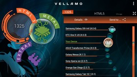 Benchmark CPUs for Android Vellam10