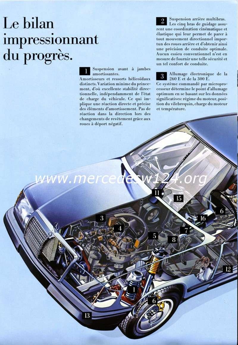 La nouvelle gamme moyenne Mercedes-Benz 200 D à 300 E 415