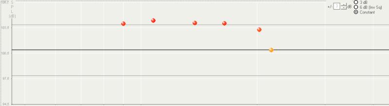 Angle entre les boites d'un line array. Captur13